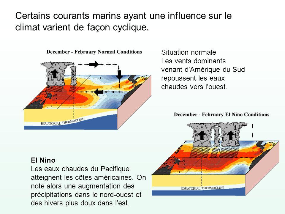 Certains courants marins ayant une influence sur le climat varient de façon cyclique. Situation normale Les vents dominants venant dAmérique du Sud re