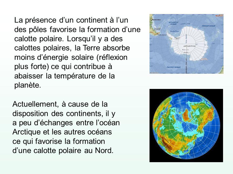 La présence dun continent à lun des pôles favorise la formation dune calotte polaire. Lorsquil y a des calottes polaires, la Terre absorbe moins déner