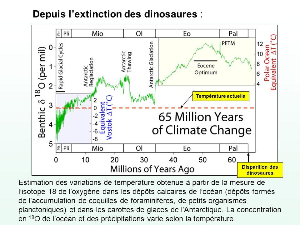 Estimation des variations de température obtenue à partir de la mesure de lisotope 18 de loxygène dans les dépôts calcaires de locéan (dépôts formés d
