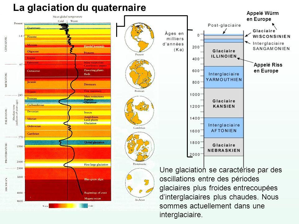 Une glaciation se caractérise par des oscillations entre des périodes glaciaires plus froides entrecoupées dinterglaciaires plus chaudes. Nous sommes