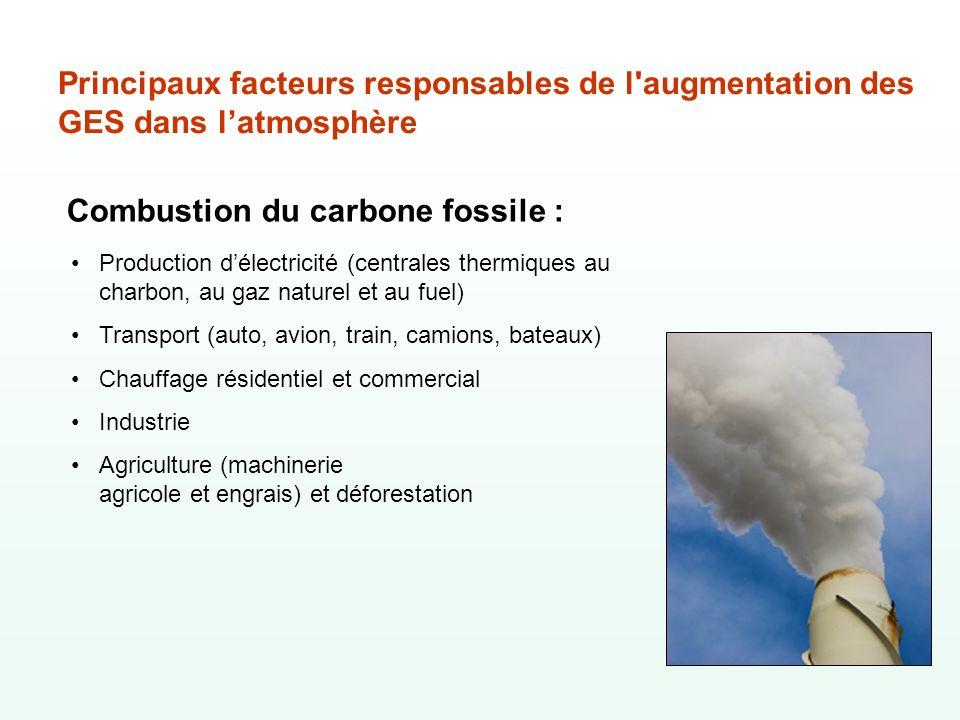 Principaux facteurs responsables de l'augmentation des GES dans latmosphère Combustion du carbone fossile : Production délectricité (centrales thermiq