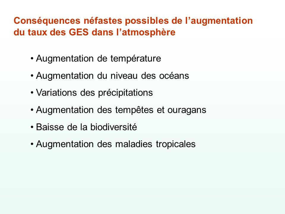 Conséquences néfastes possibles de laugmentation du taux des GES dans latmosphère Augmentation de température Augmentation du niveau des océans Variat