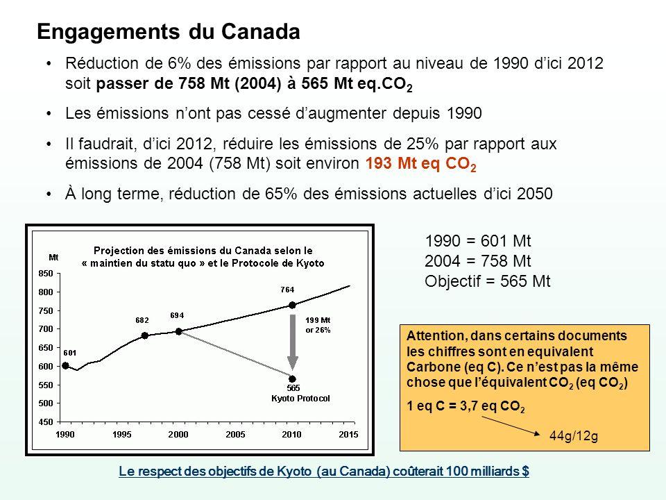 Attention, dans certains documents les chiffres sont en equivalent Carbone (eq C). Ce nest pas la même chose que léquivalent CO 2 (eq CO 2 ) 1 eq C =