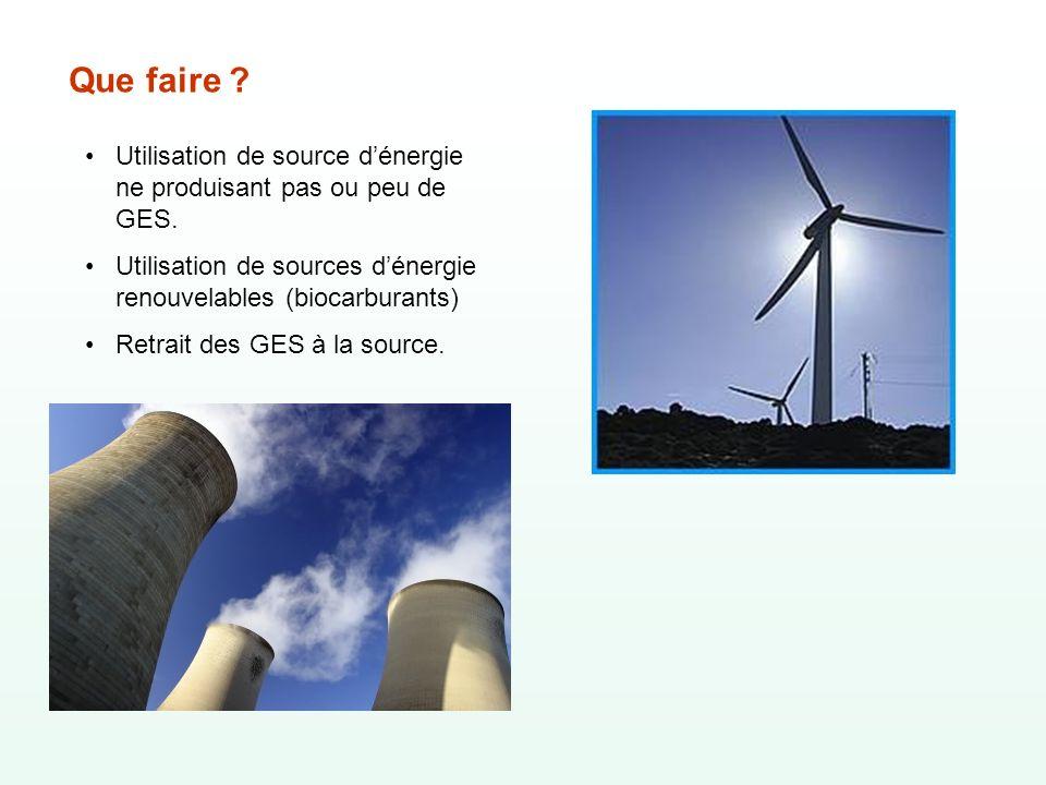 Que faire ? Utilisation de source dénergie ne produisant pas ou peu de GES. Utilisation de sources dénergie renouvelables (biocarburants) Retrait des
