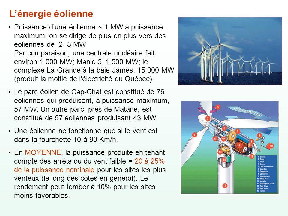 Lénergie éolienne Puissance dune éolienne ~ 1 MW à puissance maximum; on se dirige de plus en plus vers des éoliennes de 2- 3 MW Par comparaison, une