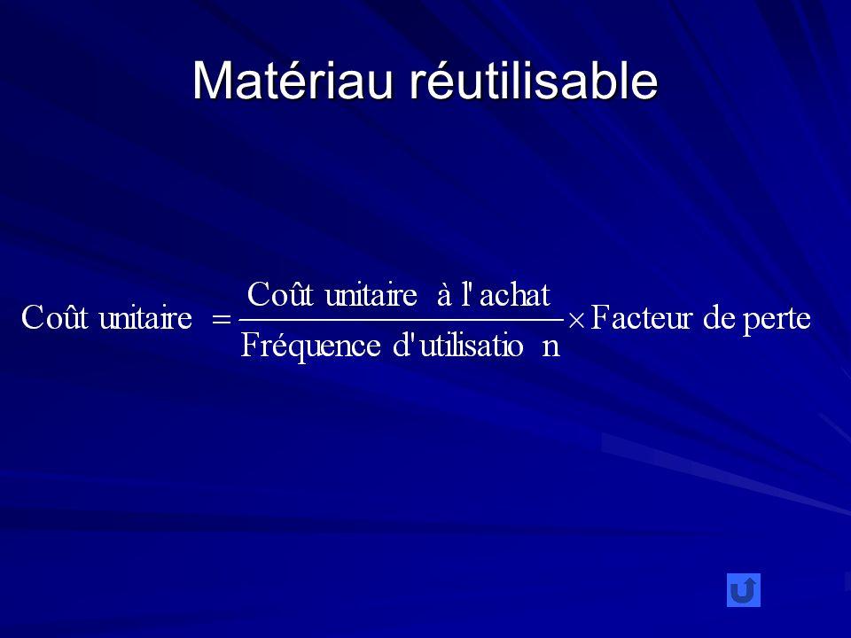 Matériau réutilisable