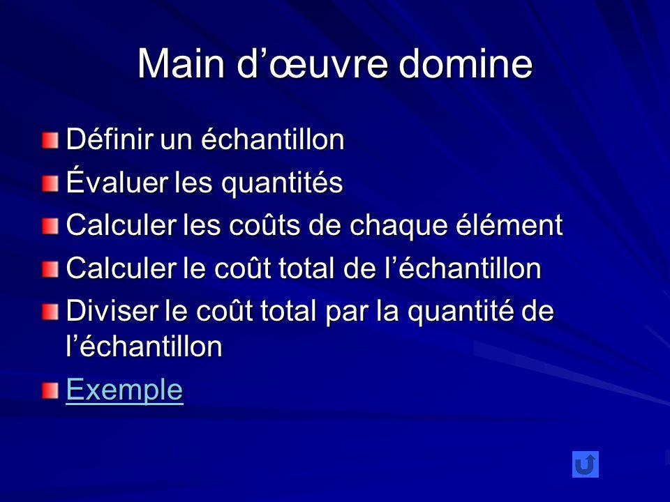 Main dœuvre domine Définir un échantillon Évaluer les quantités Calculer les coûts de chaque élément Calculer le coût total de léchantillon Diviser le