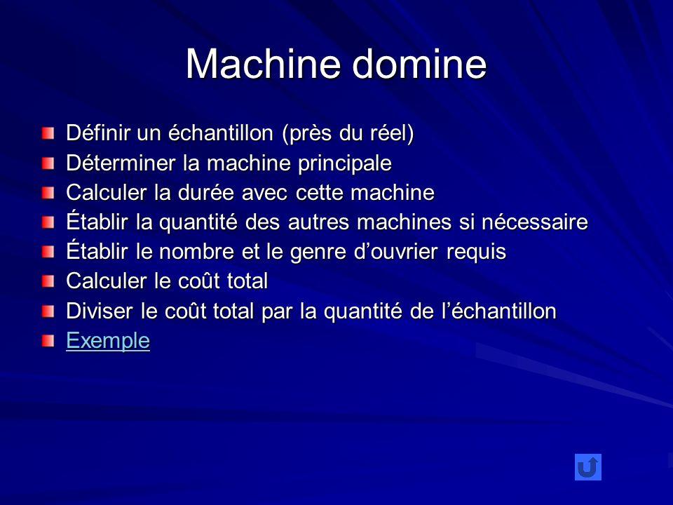 Machine domine Définir un échantillon (près du réel) Déterminer la machine principale Calculer la durée avec cette machine Établir la quantité des aut