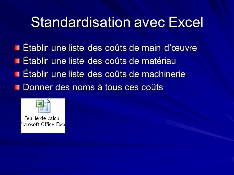Standardisation avec Excel Établir une liste des coûts de main dœuvre Établir une liste des coûts de matériau Établir une liste des coûts de machineri