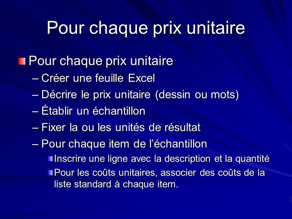 Pour chaque prix unitaire –Créer une feuille Excel –Décrire le prix unitaire (dessin ou mots) –Établir un échantillon –Fixer la ou les unités de résul
