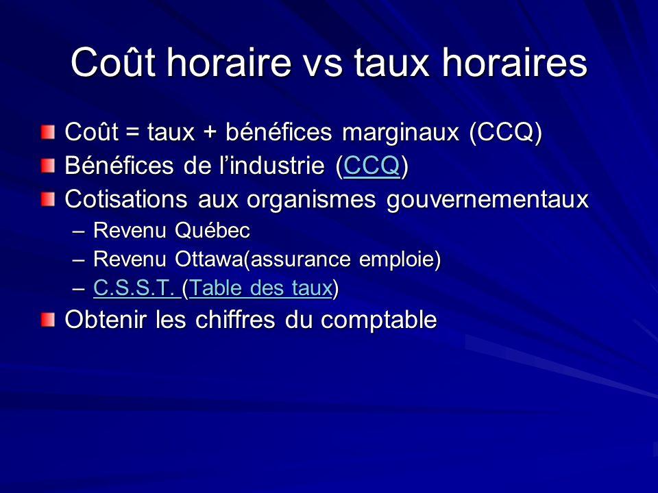 Coût horaire vs taux horaires Coût = taux + bénéfices marginaux (CCQ) Bénéfices de lindustrie (CCQ) CCQ Cotisations aux organismes gouvernementaux –Re