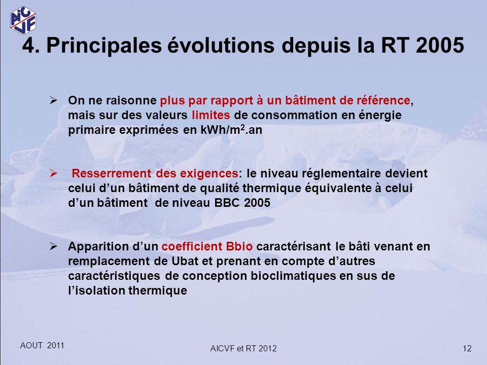 4. Principales évolutions depuis la RT 2005 On ne raisonne plus par rapport à un bâtiment de référence, mais sur des valeurs limites de consommation e