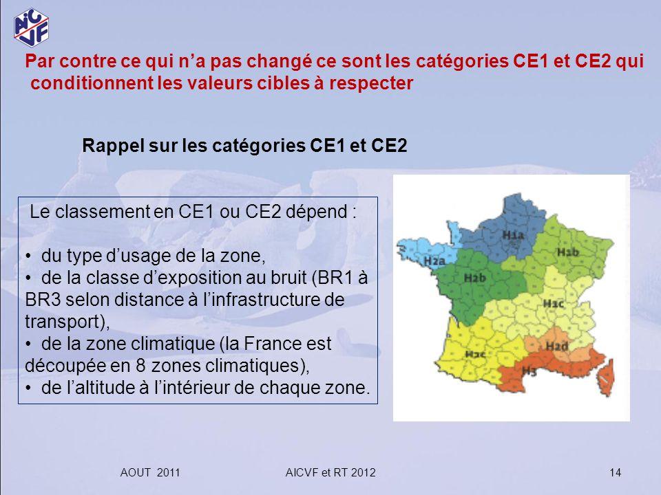 AOUT 2011AICVF et RT 2012 14 Par contre ce qui na pas changé ce sont les catégories CE1 et CE2 qui conditionnent les valeurs cibles à respecter Rappel