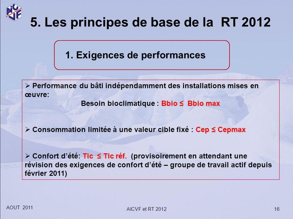 5. Les principes de base de la RT 2012 Performance du bâti indépendamment des installations mises en œuvre: Bbio Bbio max Besoin bioclimatique : Bbio