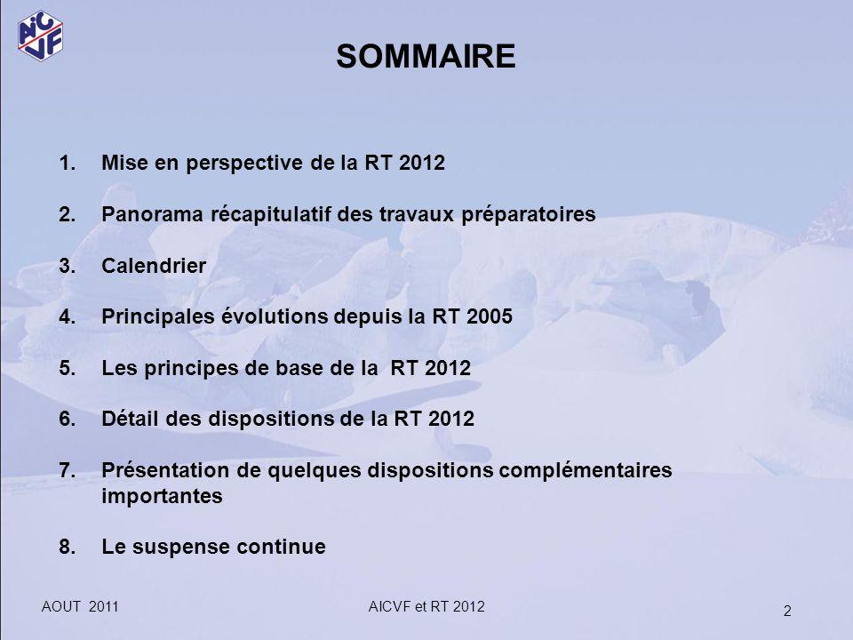 SOMMAIRE 1.Mise en perspective de la RT 2012 2.Panorama récapitulatif des travaux préparatoires 3.Calendrier 4.Principales évolutions depuis la RT 200