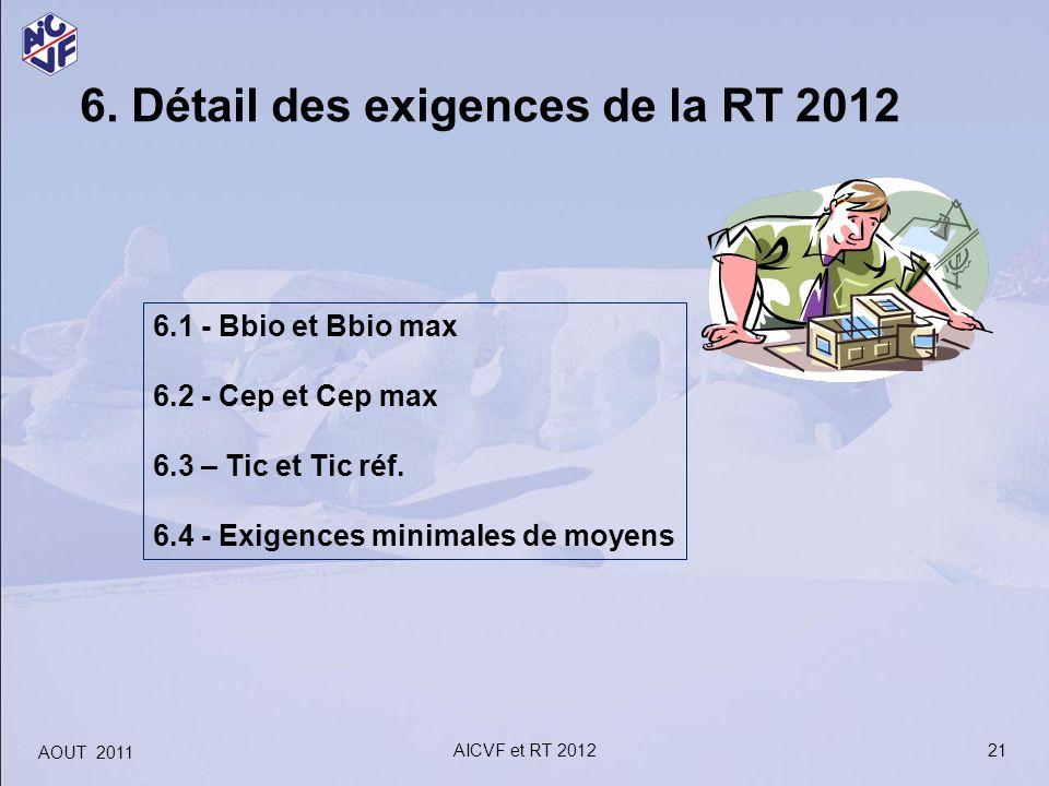 6. Détail des exigences de la RT 2012 6.1 - Bbio et Bbio max 6.2 - Cep et Cep max 6.3 – Tic et Tic réf. 6.4 - Exigences minimales de moyens 21 AOUT 20