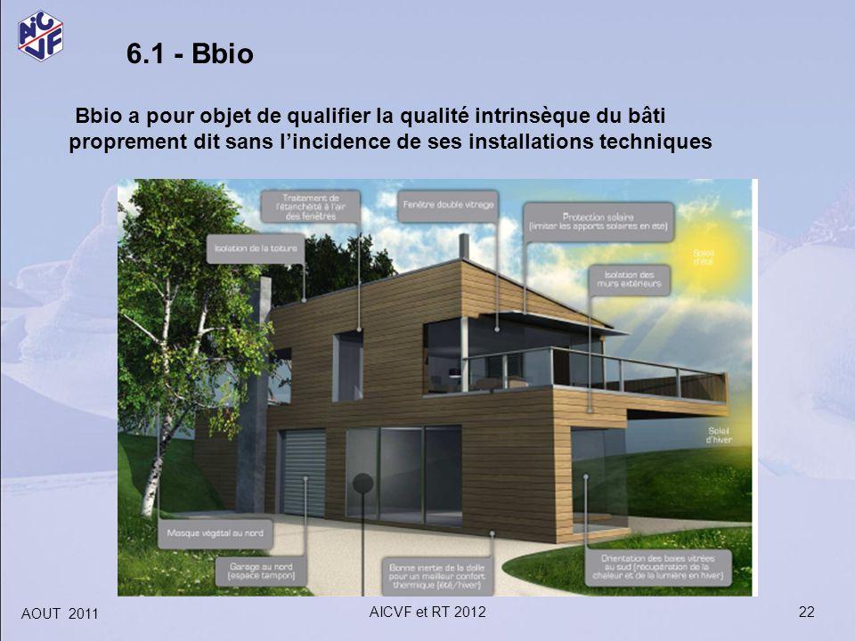 6.1 - Bbio Bbio a pour objet de qualifier la qualité intrinsèque du bâti proprement dit sans lincidence de ses installations techniques 22 AOUT 2011 A