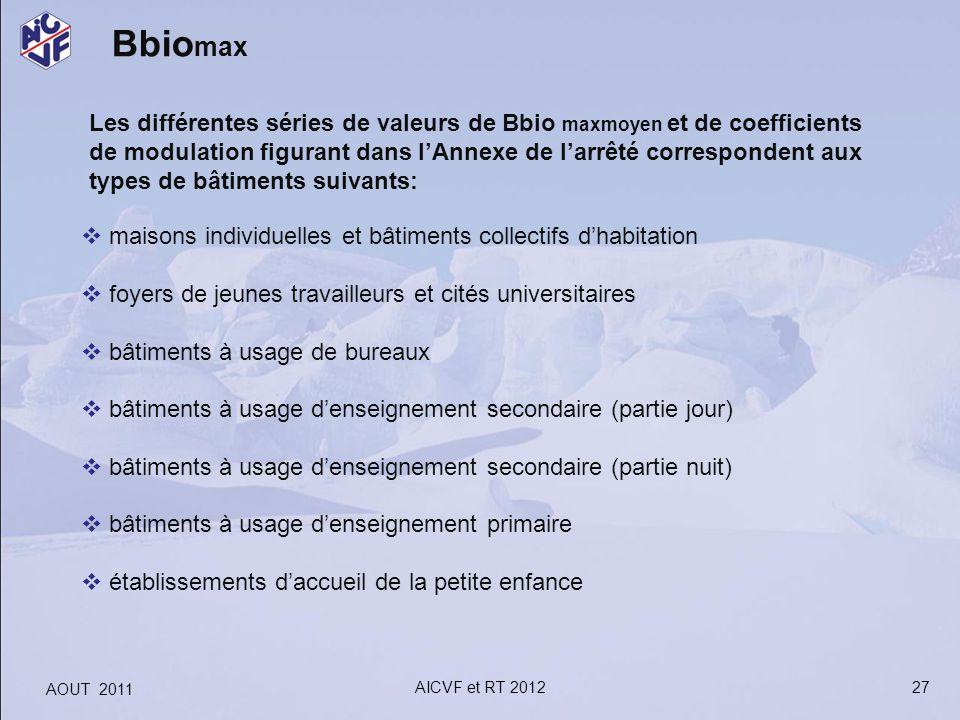 Bbio max Les différentes séries de valeurs de Bbio maxmoyen et de coefficients de modulation figurant dans lAnnexe de larrêté correspondent aux types