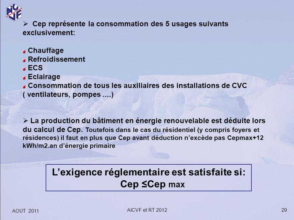 Cep représente la consommation des 5 usages suivants exclusivement: Chauffage Refroidissement ECS Eclairage Consommation de tous les auxiliaires des i