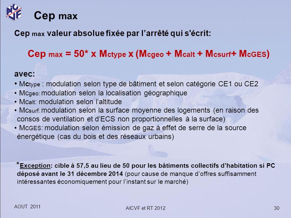 Cep max Cep max valeur absolue fixée par larrêté qui s'écrit: Cep max = 50* x M ctype x (M cgeo + M calt + M csurf + M cGES ) avec: Mc type : modulati