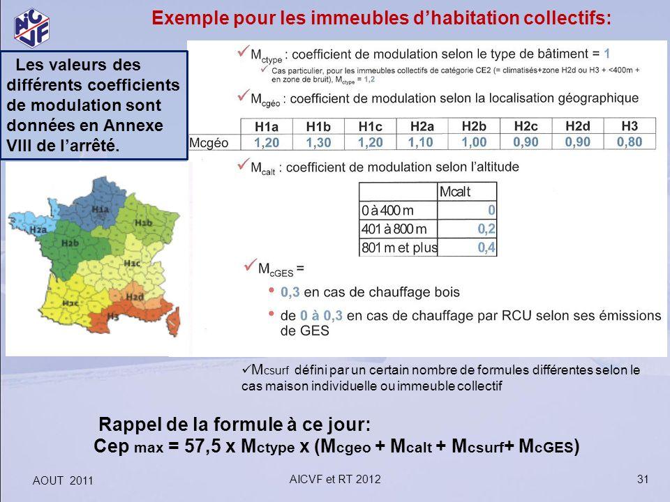 M csurf défini par un certain nombre de formules différentes selon le cas maison individuelle ou immeuble collectif 31 Les valeurs des différents coef