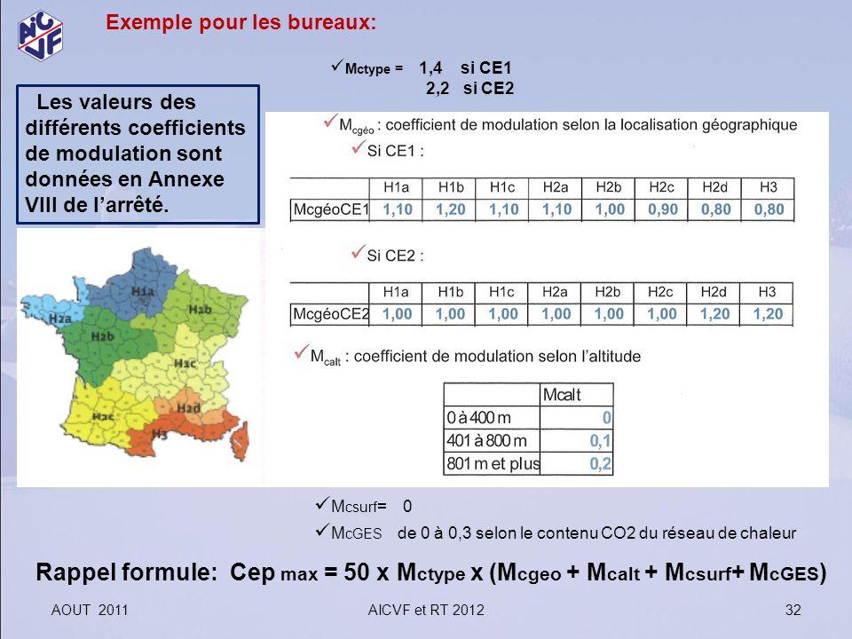 AOUT 2011AICVF et RT 2012 32 M ctype = 1,4 si CE1 2,2 si CE2 Les valeurs des différents coefficients de modulation sont données en Annexe VIII de larr