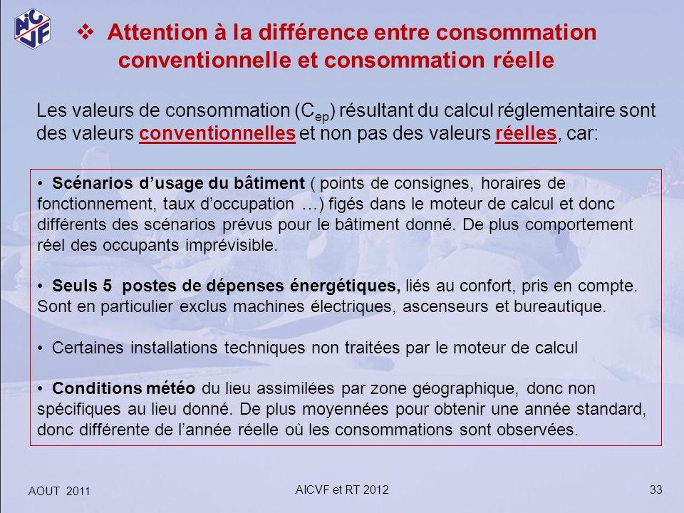 Attention à la différence entre consommation conventionnelle et consommation réelle Les valeurs de consommation (C ep ) résultant du calcul réglementa