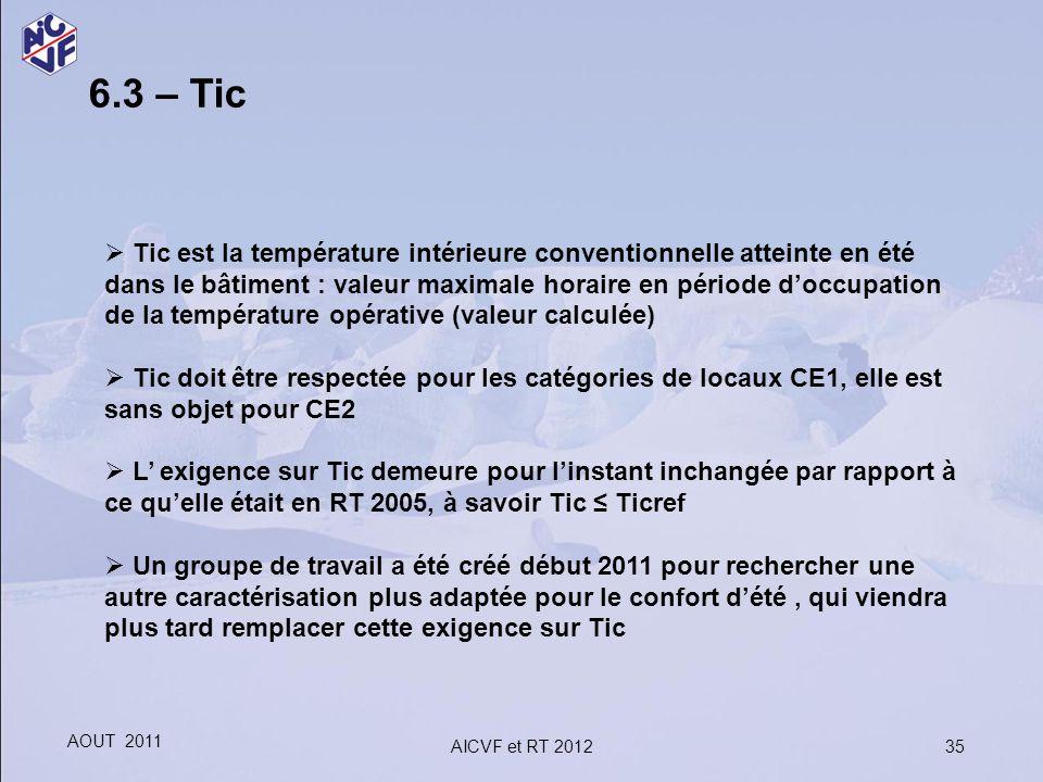 35 6.3 – Tic Tic est la température intérieure conventionnelle atteinte en été dans le bâtiment : valeur maximale horaire en période doccupation de la