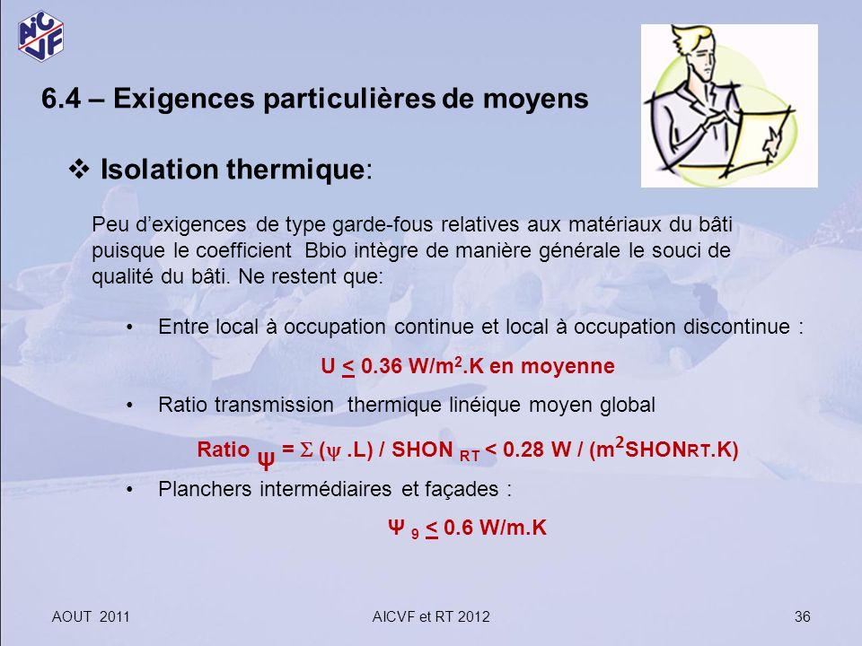 AOUT 2011AICVF et RT 2012 36 6.4 – Exigences particulières de moyens Isolation thermique: Peu dexigences de type garde-fous relatives aux matériaux du