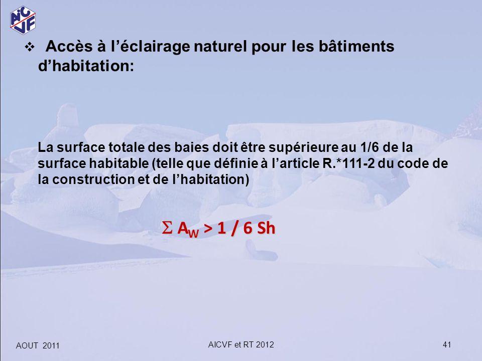 41 Accès à léclairage naturel pour les bâtiments dhabitation: La surface totale des baies doit être supérieure au 1/6 de la surface habitable (telle q