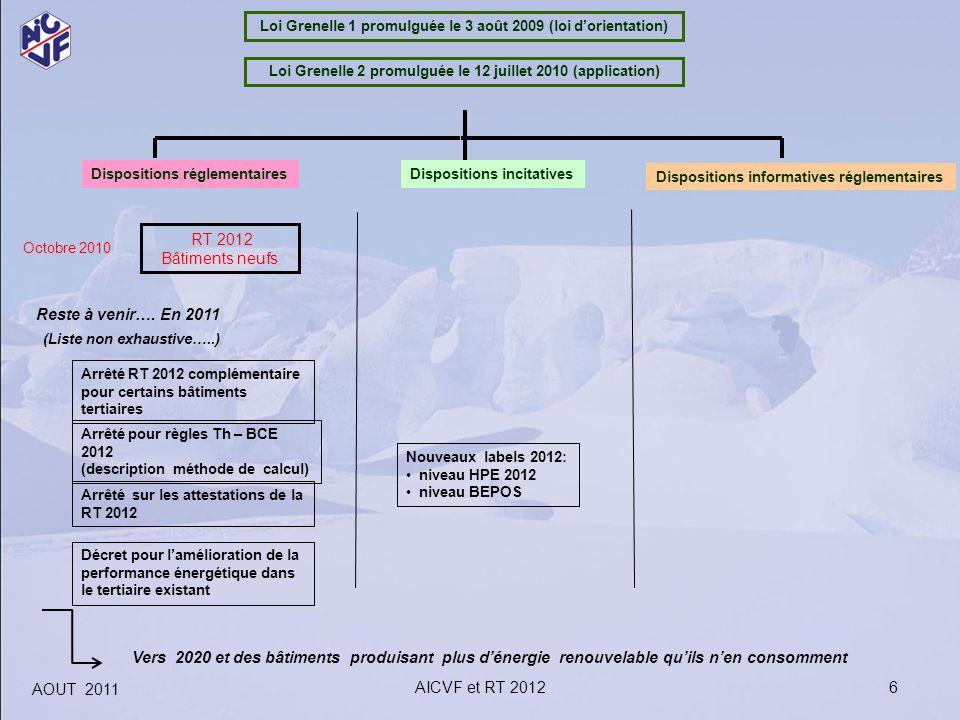 Dispositions réglementairesDispositions incitatives Dispositions informatives réglementaires Loi Grenelle 1 promulguée le 3 août 2009 (loi dorientatio