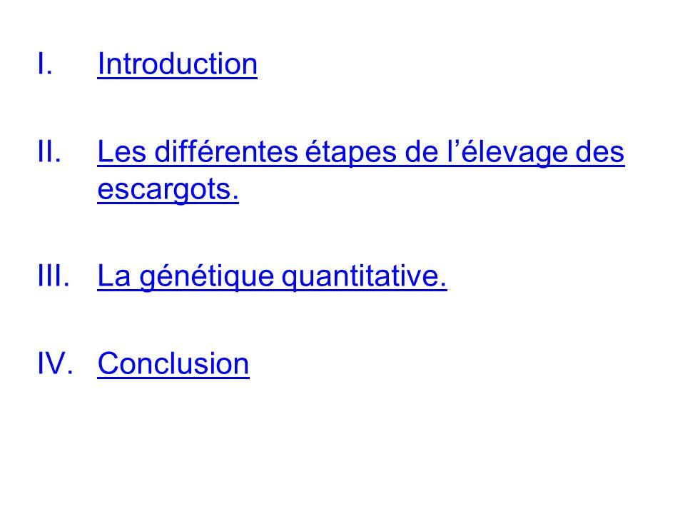 I.Introduction Élevage descargots= héliciculture; éleveur= héliciculteur.