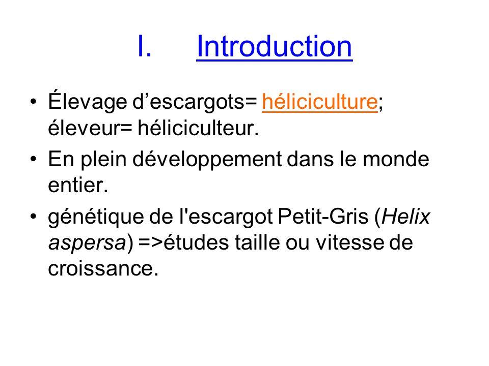 Caractères du petit gris: –Herbivore –Hermaphrodite –Croissance rapide –Grande prolificité