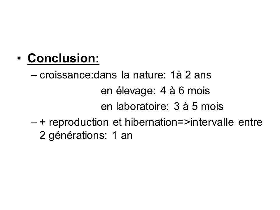 III.La génétique quantitative Pourquoi.