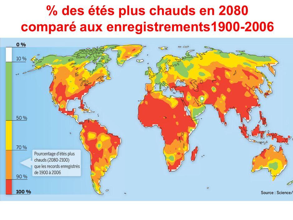 % des étés plus chauds en 2080 comparé aux enregistrements1900-2006