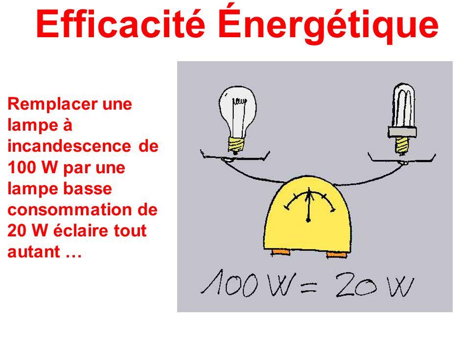 Efficacité Énergétique Remplacer une lampe à incandescence de 100 W par une lampe basse consommation de 20 W éclaire tout autant …