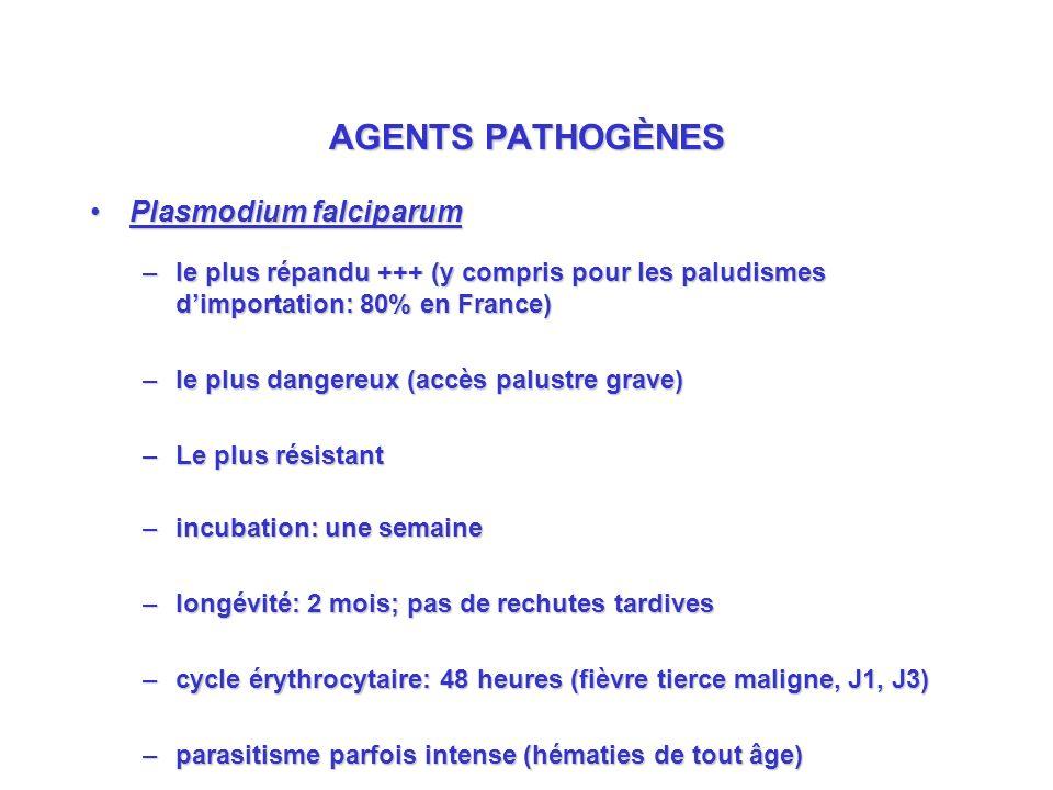 AGENTS PATHOGÈNES Plasmodium falciparumPlasmodium falciparum –le plus répandu +++ (y compris pour les paludismes dimportation: 80% en France) –le plus dangereux (accès palustre grave) –Le plus résistant –incubation: une semaine –longévité: 2 mois; pas de rechutes tardives –cycle érythrocytaire: 48 heures (fièvre tierce maligne, J1, J3) –parasitisme parfois intense (hématies de tout âge)