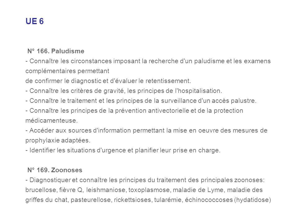 CHLOROQUINORESISTANCE Concerne principalement P.falciparum (+/- P.
