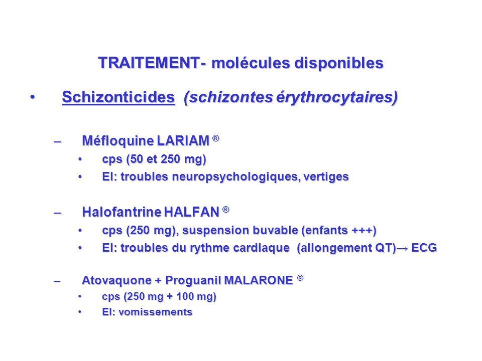 TRAITEMENT- molécules disponibles Schizonticides (schizontes érythrocytaires)Schizonticides (schizontes érythrocytaires) –Méfloquine LARIAM ® cps (50 et 250 mg)cps (50 et 250 mg) EI: troubles neuropsychologiques, vertigesEI: troubles neuropsychologiques, vertiges –Halofantrine HALFAN ® cps (250 mg), suspension buvable (enfants +++)cps (250 mg), suspension buvable (enfants +++) EI: troubles du rythme cardiaque (allongement QT) ECGEI: troubles du rythme cardiaque (allongement QT) ECG –Atovaquone + Proguanil MALARONE ® cps (250 mg + 100 mg)cps (250 mg + 100 mg) EI: vomissementsEI: vomissements