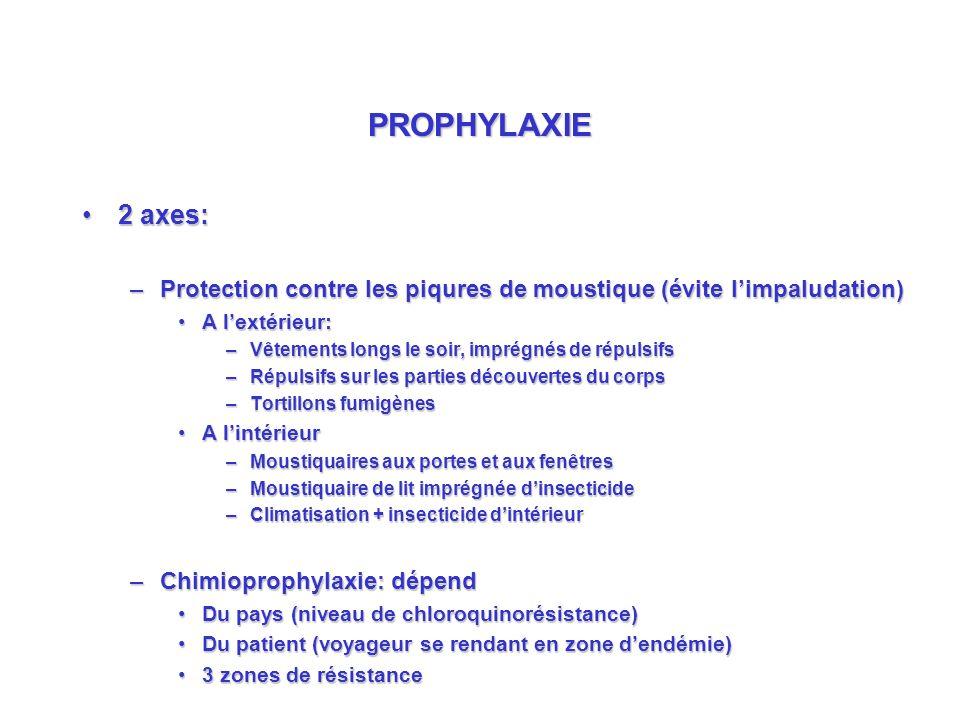 PROPHYLAXIE 2 axes:2 axes: –Protection contre les piqures de moustique (évite limpaludation) A lextérieur:A lextérieur: –Vêtements longs le soir, imprégnés de répulsifs –Répulsifs sur les parties découvertes du corps –Tortillons fumigènes A lintérieurA lintérieur –Moustiquaires aux portes et aux fenêtres –Moustiquaire de lit imprégnée dinsecticide –Climatisation + insecticide dintérieur –Chimioprophylaxie: dépend Du pays (niveau de chloroquinorésistance)Du pays (niveau de chloroquinorésistance) Du patient (voyageur se rendant en zone dendémie)Du patient (voyageur se rendant en zone dendémie) 3 zones de résistance3 zones de résistance