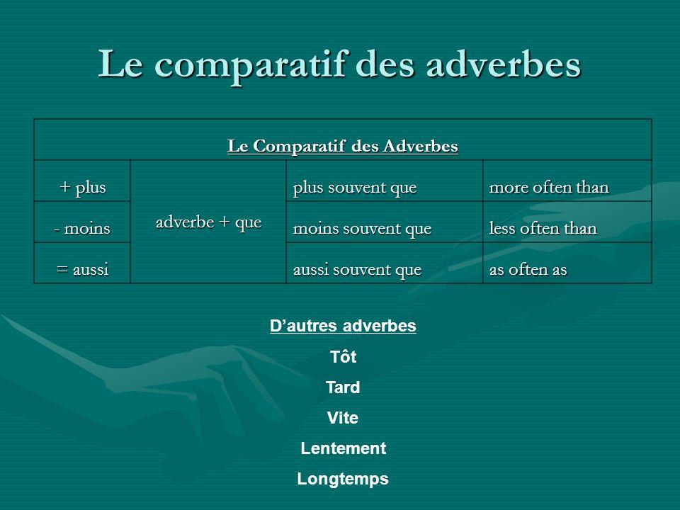 Le comparatif des adverbes Le Comparatif des Adverbes + plus adverbe + que plus souvent que more often than - moins moins souvent que less often than