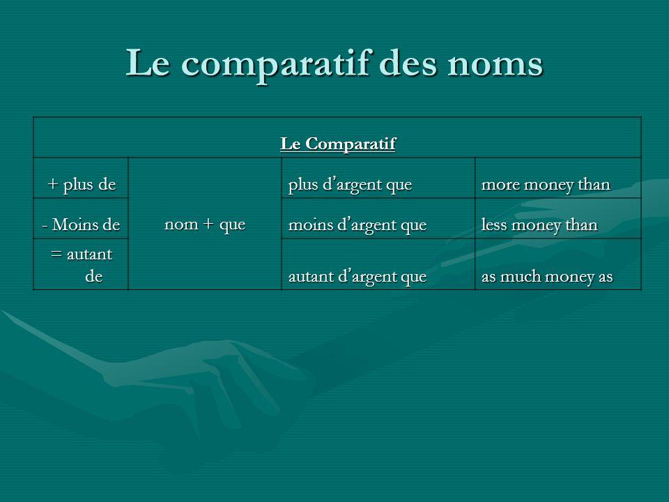 Le comparatif des noms Le Comparatif + plus de nom + que plus d argent que more money than - Moins de moins d argent que less money than = autant de a