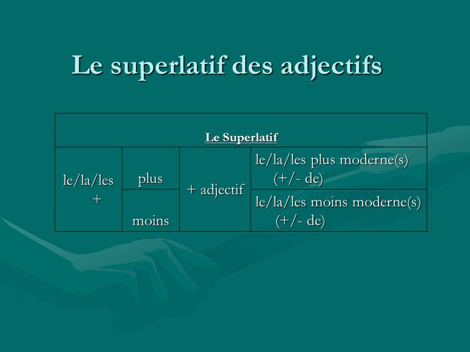 Le superlatif des adjectifs Le Superlatif le/la/les + plus + adjectif le/la/les plus moderne(s) (+/- de) moins le/la/les moins moderne(s) (+/- de) (+/