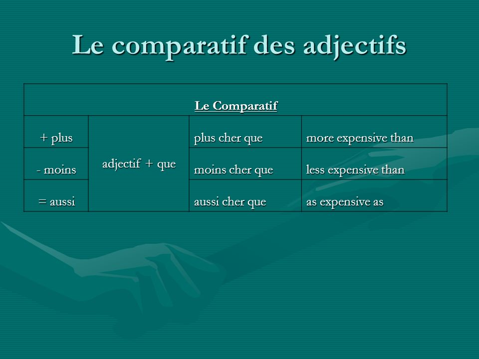 Contractions with le mien ADE à + le mien au mien de + le miendu mien à + les miens aux miens de + les miensdes miens à + les miennesaux miennes de + les miennesdes miennes