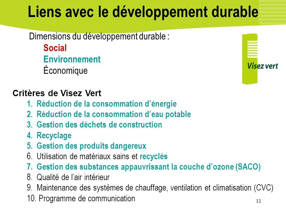 11 Liens avec le développement durable Critères de Visez Vert 1. Réduction de la consommation dénergie 2. Réduction de la consommation deau potable 3.