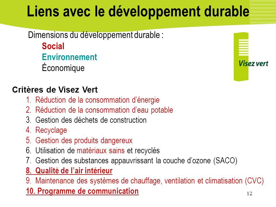 12 Liens avec le développement durable Critères de Visez Vert 1. Réduction de la consommation dénergie 2. Réduction de la consommation deau potable 3.