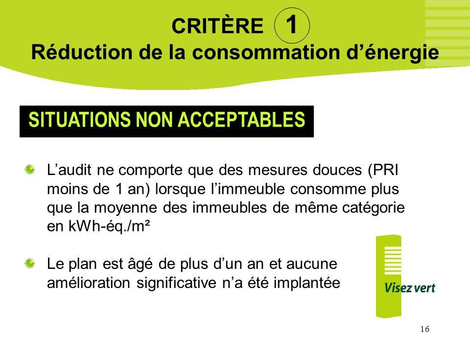 16 CRITÈRE 1 Réduction de la consommation dénergie Laudit ne comporte que des mesures douces (PRI moins de 1 an) lorsque limmeuble consomme plus que l
