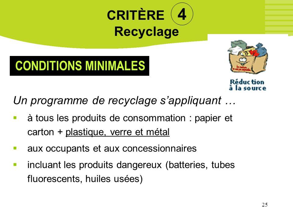 25 CRITÈRE 4 Recyclage Un programme de recyclage sappliquant … à tous les produits de consommation : papier et carton + plastique, verre et métal aux