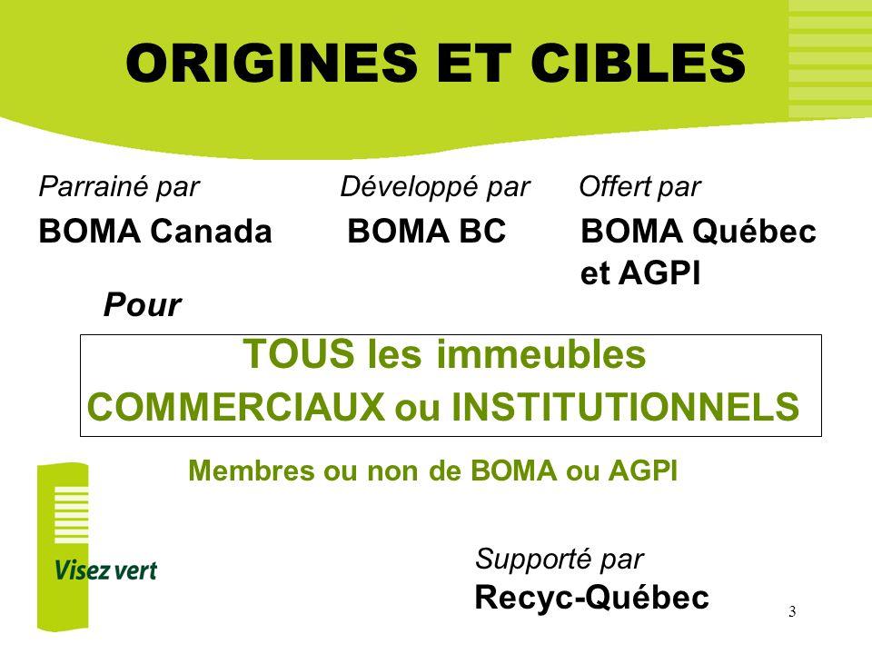 3 ORIGINES ET CIBLES Parrainé par Développé par Offert par BOMA Canada BOMA BC BOMA Québec et AGPI Pour TOUS les immeubles COMMERCIAUX ou INSTITUTIONN