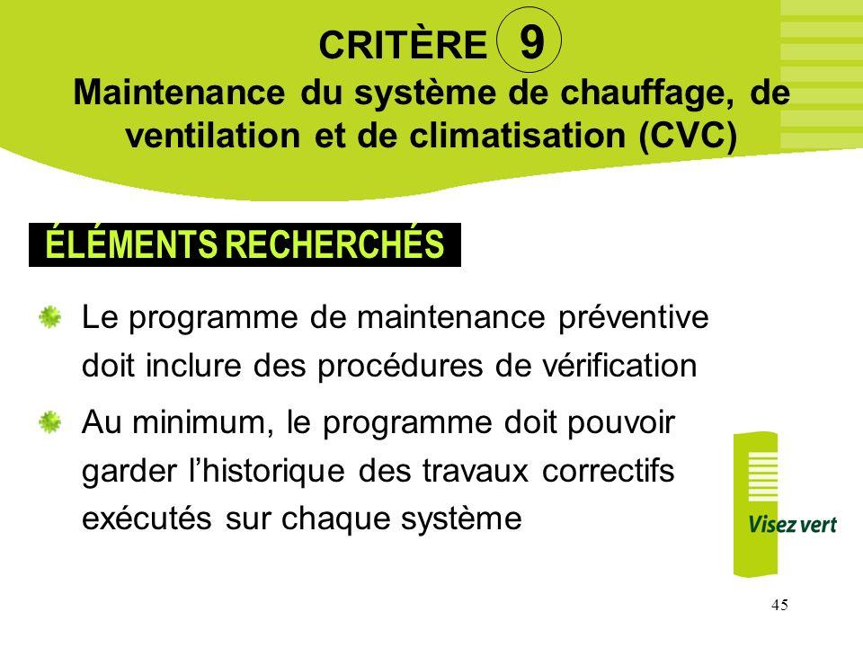 45 CRITÈRE 9 Maintenance du système de chauffage, de ventilation et de climatisation (CVC) Le programme de maintenance préventive doit inclure des pro